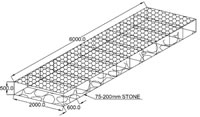 Flood Protection Gabion Mattress