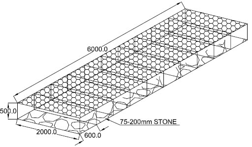 Gabion Mattresses for Stones Filling