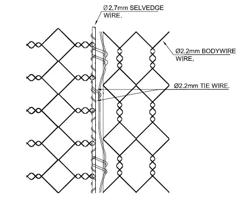 Joining of Gabions by Tie Wire
